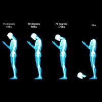 Rardin Chiropractic PLLC