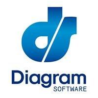Diagram Software, S.L.