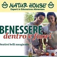 NaturHouse Nicosia