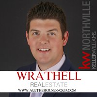 Wrathell Real Estate