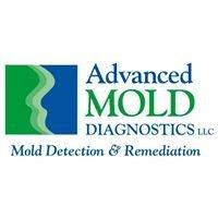 Advanced Mold Diagnostics