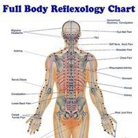 Essential-Bodyworks Massage-therapist