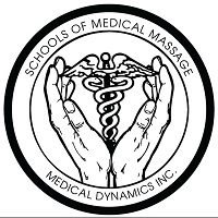 Cleveland Institute of Medical Massage