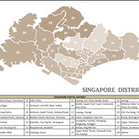 Singapore New property launches