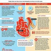 Heartsmart CPR