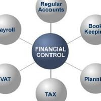 Accounting Solutions (Scotland) Ltd