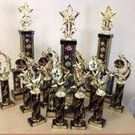 Inland Empire Scholastic Chess Open