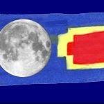 Théâtre de la pleine Lune