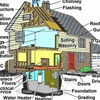 Any And All Home Inspections California
