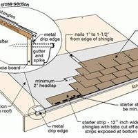 GTA Roofing Experts