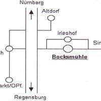 Bocksmühle Mühle & Naturkost P. Hirschmann