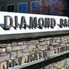 City of Diamond Bar - City Hall