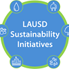 LAUSD Learning Green - Sustainability Initiatives