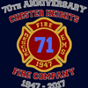 Chester Heights Fire Co.