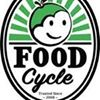 FoodCycle Manchester