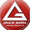 Gracie Barra Brazilian Jiu-Jitsu Preston