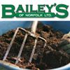 Baileys of Norfolk Ltd