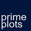 Prime Plots