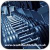 Results Health Club Abingdon