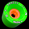 Abec 11 Wheels