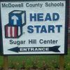 McDowell County Head Start
