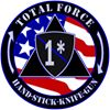 Total Force Holdings, Inc.