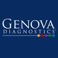 Genova Diagnostics, Inc.