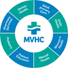 Muskingum Valley Health Centers