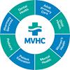 Muskingum Valley Health Centers