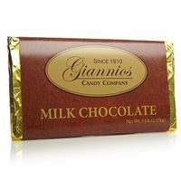 Giannios Candy Company Inc.