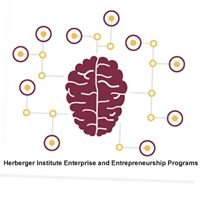 Herberger Institute Enterprise and Entrepreneurship Programs