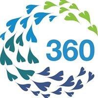 UCSF 360 Wellness Center
