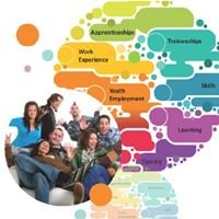 Powys Youth Academy