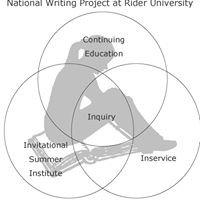 NWP at Rider University