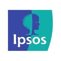Ipsos in India