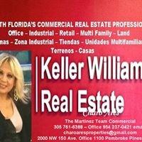 Miami & The Real Estate Market