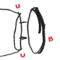 UBU Compagnie de création
