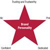 5 Star Marketing & Multimedia