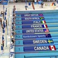 Bankstown Sports Swimming Club