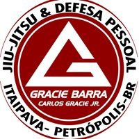 Gracie Barra Itaipava