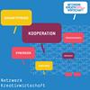 Netzwerk Kreativwirtschaft Baden-Württemberg