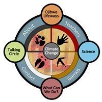 G'WOW (Gikinoo'wizhiwe Onji Waaban) - Changing Climate, Changing Culture