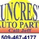 Suncrest Auto Parts Inc.