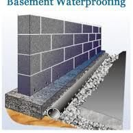 Basement Waterproofing North Jersey a Division of Foundation Experts, LLC