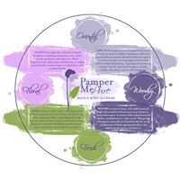 Pamper Me Pure Bath & Body Alchemy