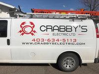 Crabby's Electric LTD