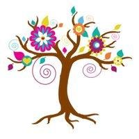 The Creativity Tree