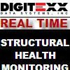 Digitexx Data Systems