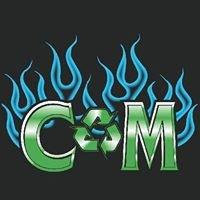 Cable Management LLC