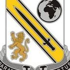 903rd Contracting Battalion